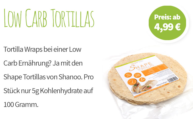 Low Carb Tortillas Banner - Mobile